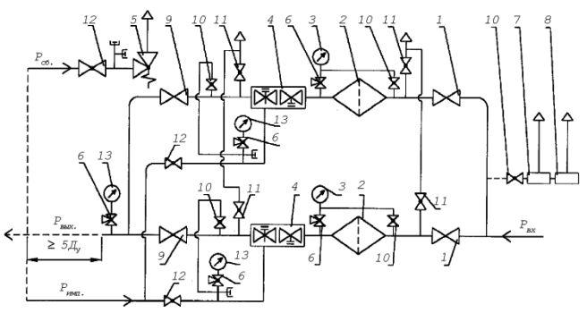 Схема пневматическая