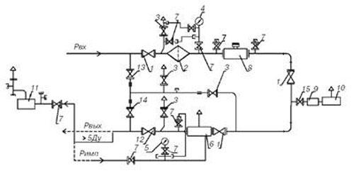 ГРУ-16-1Н-У1 с регулятором РДГ-150Н
